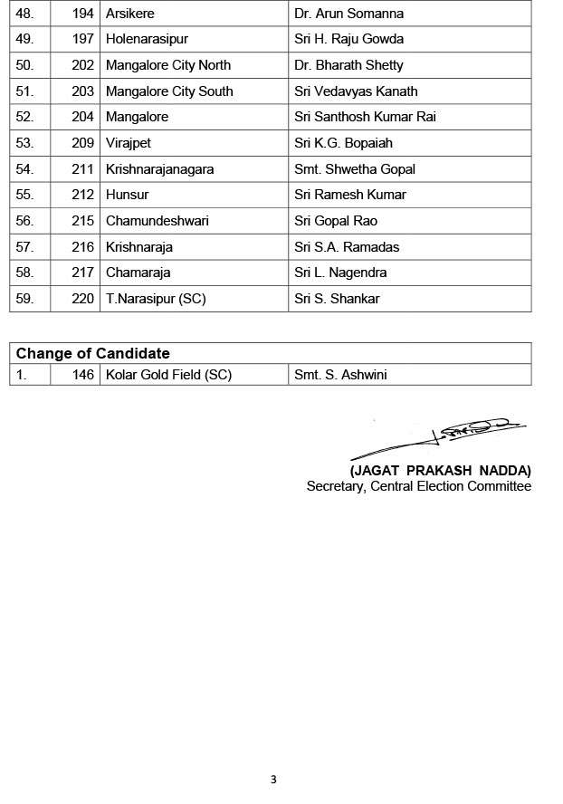 India Tv - BJP's third list of 59 candidates for Karnataka assembly elections
