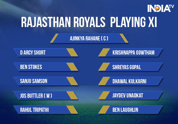India Tv - Rajasthan Royals Playing XI against Royal Challengers Bangalore at M. Chinnaswamy