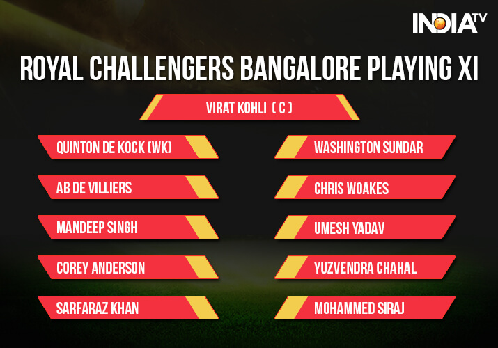 India Tv - Royal Challengers Bangalore (RCB) Playing XI vs Mumbai Indians (MI)