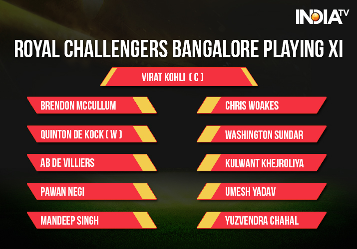 India Tv - Royal Challengers Bangalore playing XI against Rajasthan Royals