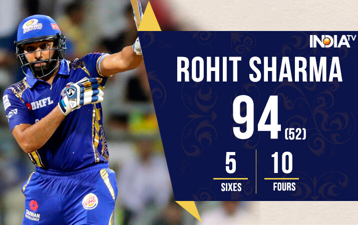 India Tv - Rohit Sharma scored his 33rd IPL fifty vs RCB at Wankhede.