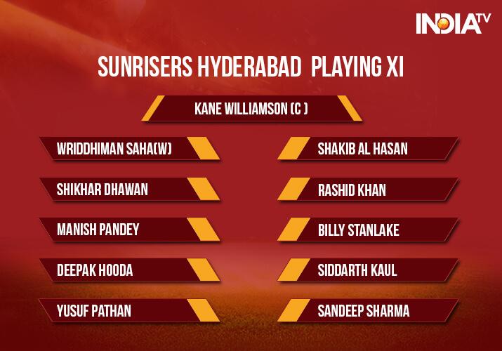 India Tv - Sunrisers Hyderabad Playing XI in Match No. 7 vs Mumbai Indians