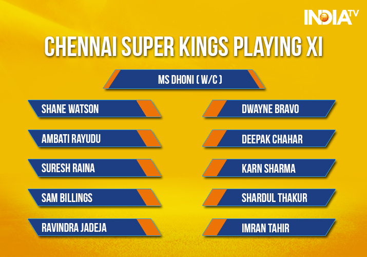 India Tv - IPL 2018: Chennai Super Kings Playing XI vs Rajasthan Royals