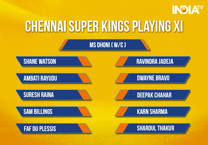 India Tv - Chennai Super Kings Playing XI for the IPL 2018 Match 20