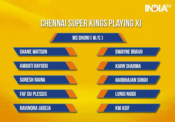 India Tv - Chennai Super Kings Playing XI against Delhi Daredevils in Pune