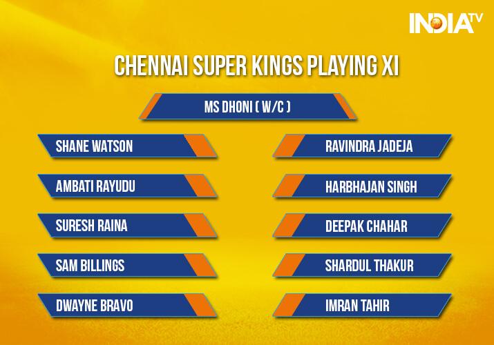 India Tv - Chennai Super Kings Playing XI vs Royal Challengers Bangalore at M.Chinnaswamy