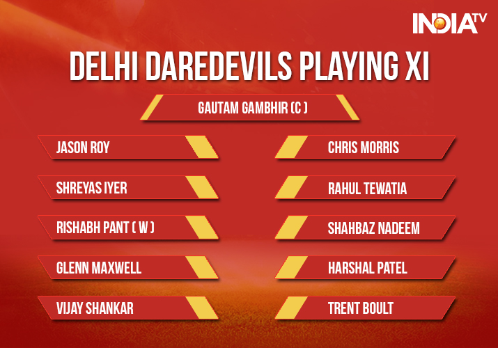 India Tv - Delhi Daredevils Playing XI against Royal Challengers Bangalore
