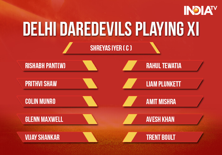 India Tv - Delhi Daredevils Playing XI against Kolkata Knight Riders in match 26 of IPL 2018