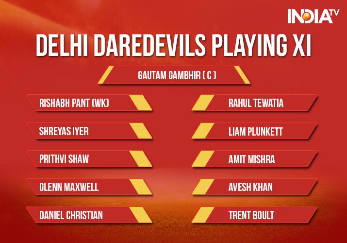 India Tv - Delhi Daredevils Playing XI against Kings XI Punjab at Feroz Shah Kotla