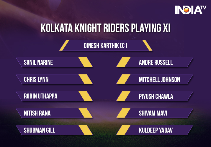 India Tv - Kolkata Knight Riders Playing XI vs Sunrisers Hyderabad in Match 10