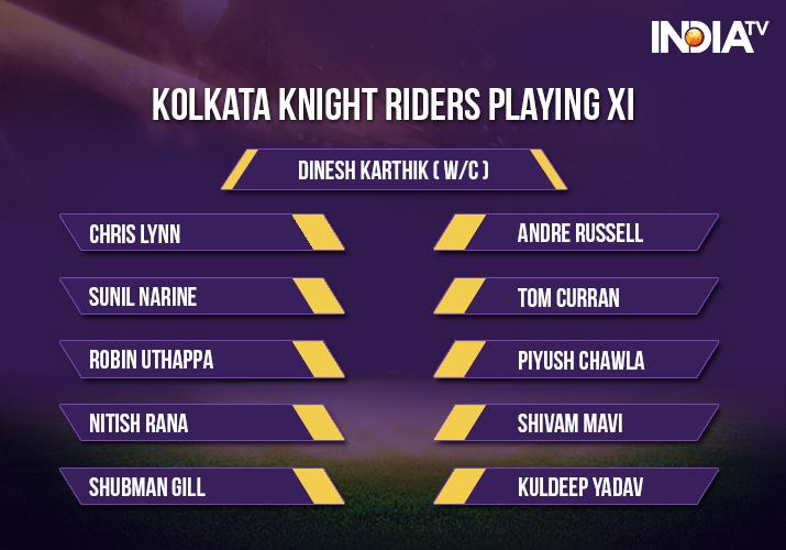 India Tv - Kolkata Knight Riders Playing XI against Rajasthan Royals