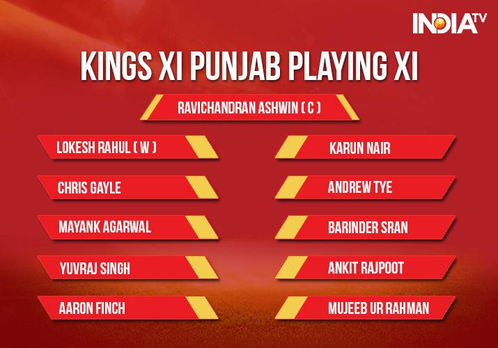 India Tv - Kings XI Punjab Playing XI for the IPL 2018 Match 18