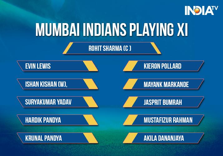 India Tv - Mumbai Indians Playing XI for the IPL 2018 Match 9