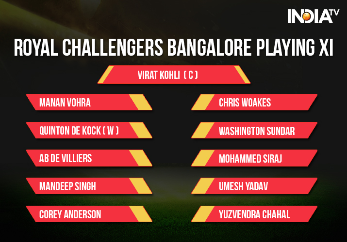 India Tv - Royal Challengers Bangalore Playing XI against Delhi Daredevils