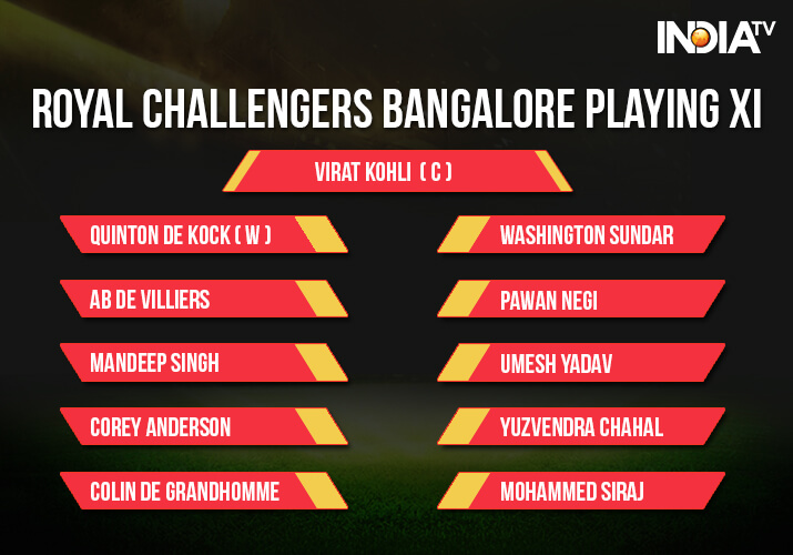 India Tv - Royal Challengers Bangalore Playing XI vs Chennai Super Kings