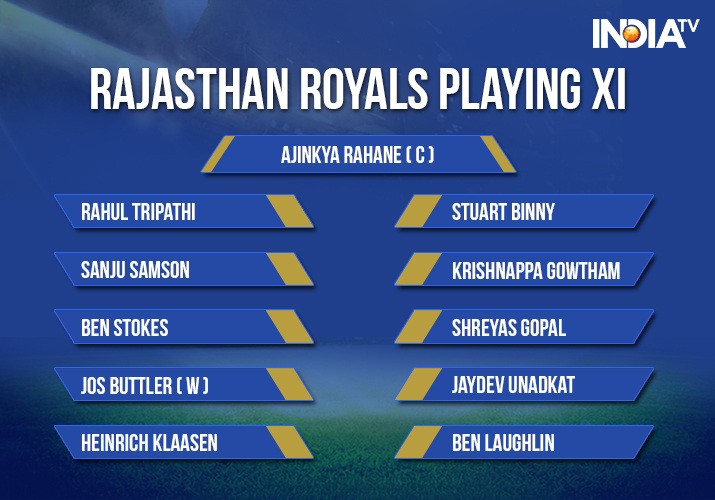 India Tv - IPL 2018 Rajasthan Royals Playing XI vs Chennai Super Kings