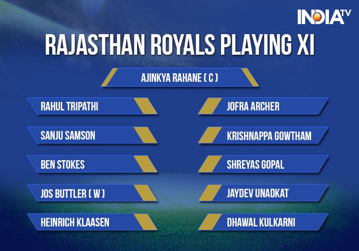 India Tv - Rajasthan Royals Playing XI vs Mumbai Indians