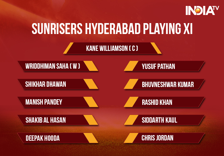 India Tv - Sunrisers Hyderabad Playing XI against Kings XI Punjab in Match 16 of IPL 2018