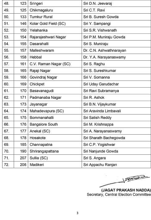 India Tv - BJP's first list of 72 candidates for Karnataka assembly elections
