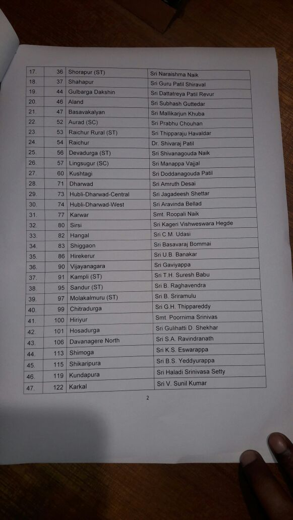 India Tv - First list of BJP candidates