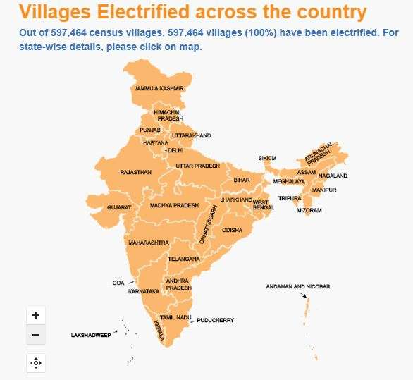 India Tv - According to the information available on the ministry's website, the government has electrified 597,464 villages, a 100per centof those identified in the census.