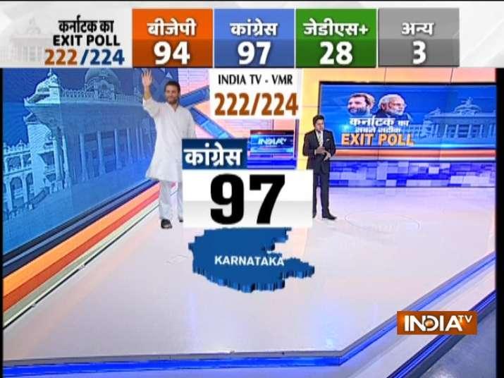 India TV-VMR Exit Poll