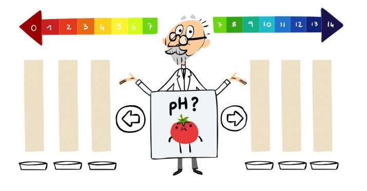 India Tv - Google celebrates Danish Biochemist SPL Sorensen for creating pH scale with a Doodle