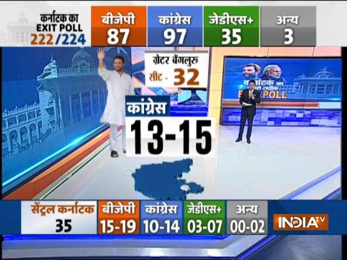India Tv - India TV-VMR Exit Poll-Greater Bengaluru