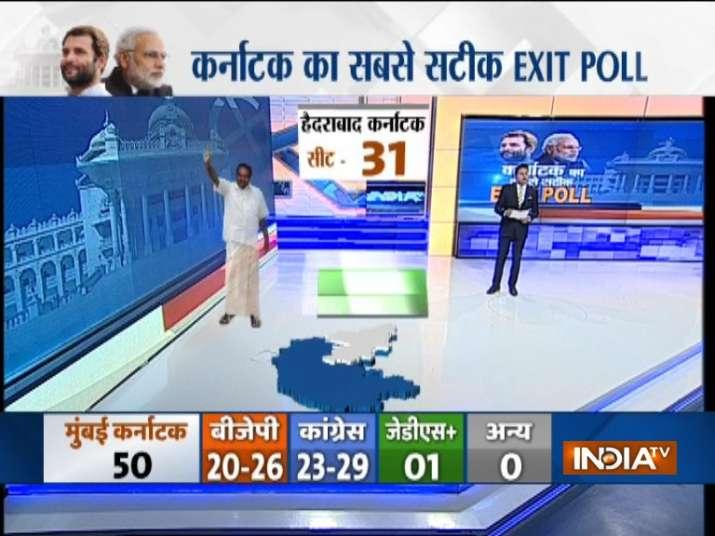 India Tv - India TV-VMR Exit Poll- Hyderabad Karnataka