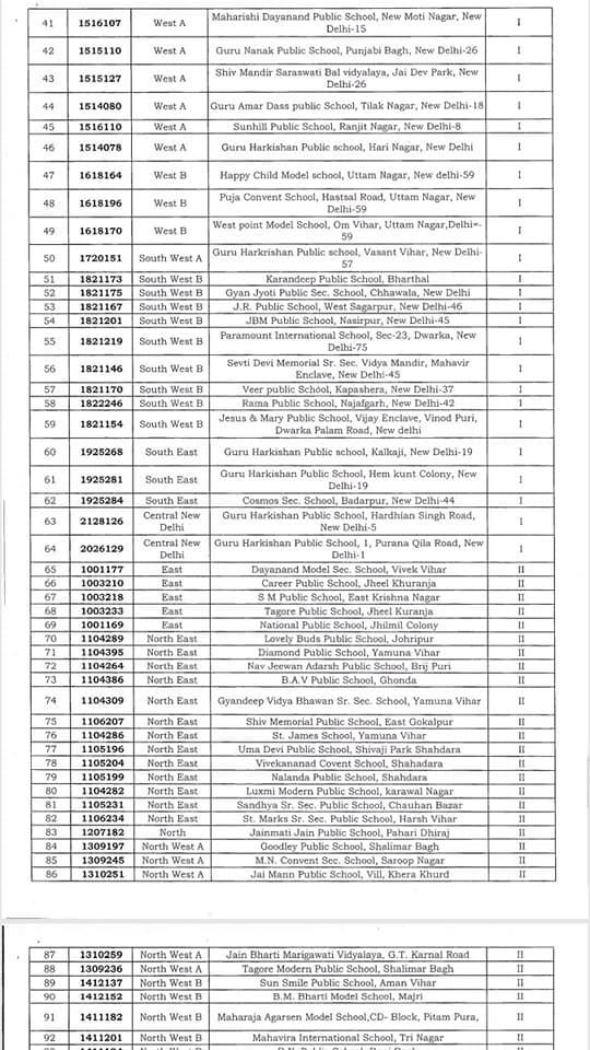 India Tv - List of schools.