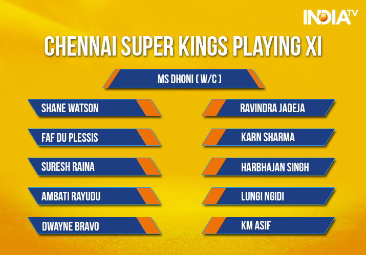 India Tv - Chennai Super Kings Playing XI