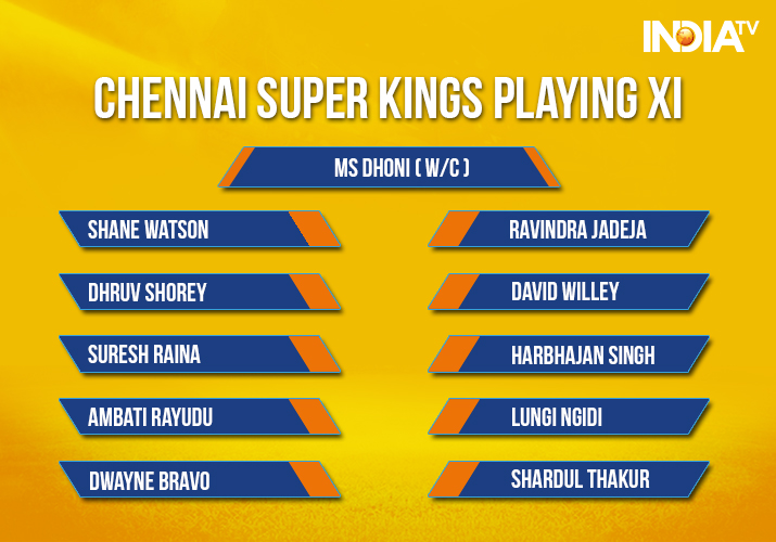 India Tv - Chennai Super Kings vs RCB playing XI