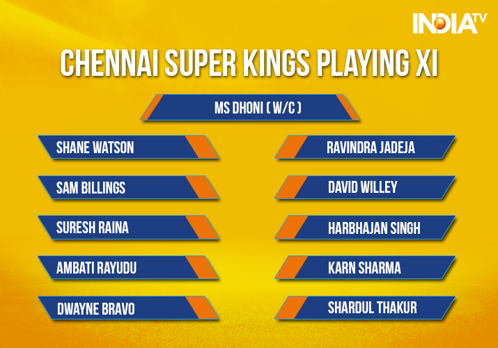 India Tv - Chennai Super Kings Playing XI against Rajasthan Royals in Jaipur