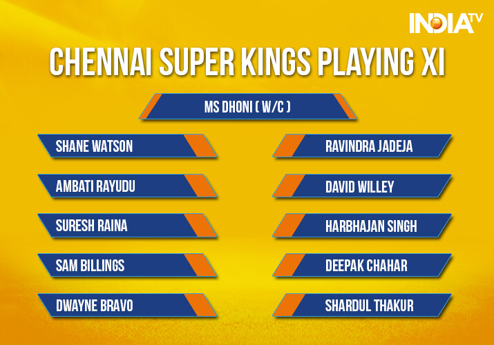 India Tv - Chennai Super Kings Playing XI against Sunrisers Hyderabad in Pune