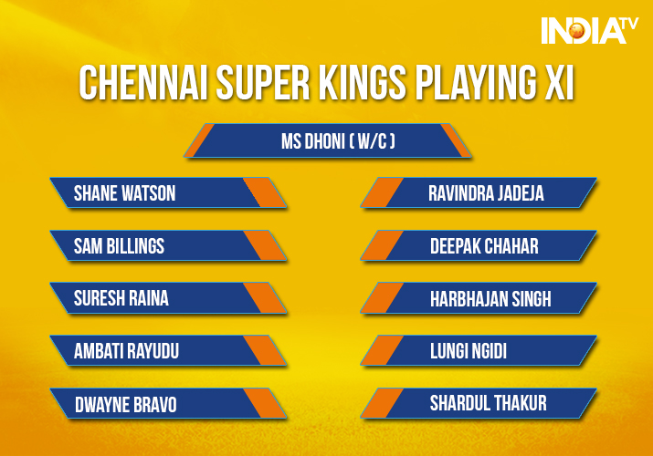 India Tv - Chennai Super Kings Playing XI against Delhi Daredevils in match no. 52