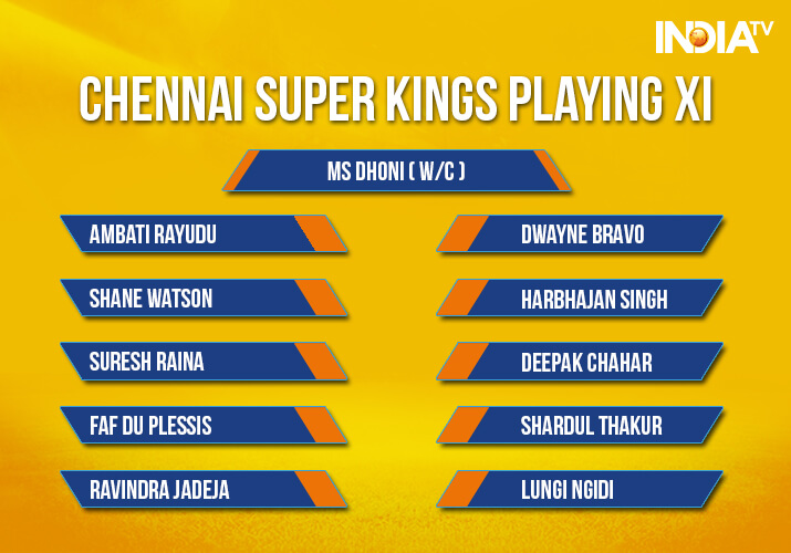 India Tv - Chennai Super Kings Playing XI