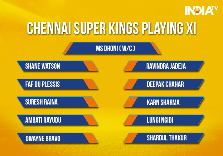 India Tv - Chennai Super Kings playing xi against Sunrisers Hyderabad in IPL 2018 Final