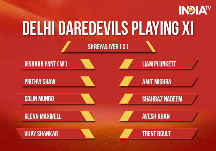 India Tv - Delhi Daredevils Playing XI against Rajasthan Royals at Feroz Shah Kotla