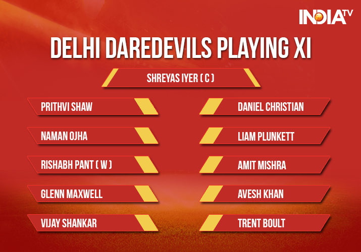 India Tv - Delhi Daredevils Playing XI