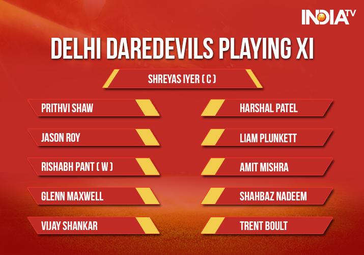 India Tv - Delhi Daredevils Playing XI vs Sunrisers Hyderabad