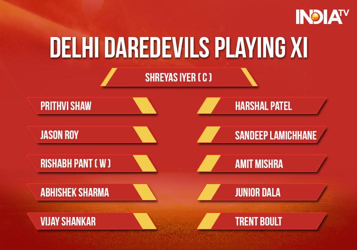 India Tv - Delhi Daredevils Playing XI against Royal Challengers Bangalore at Kotla