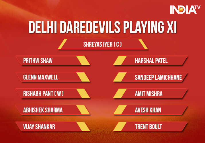 India Tv - Delhi Daredevils Playing XI vs Chennai Super Kings