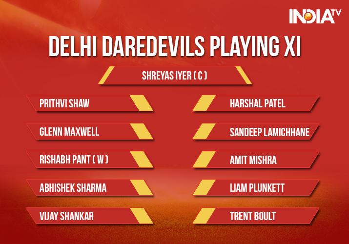 India Tv - Delhi Daredevils Playing XI