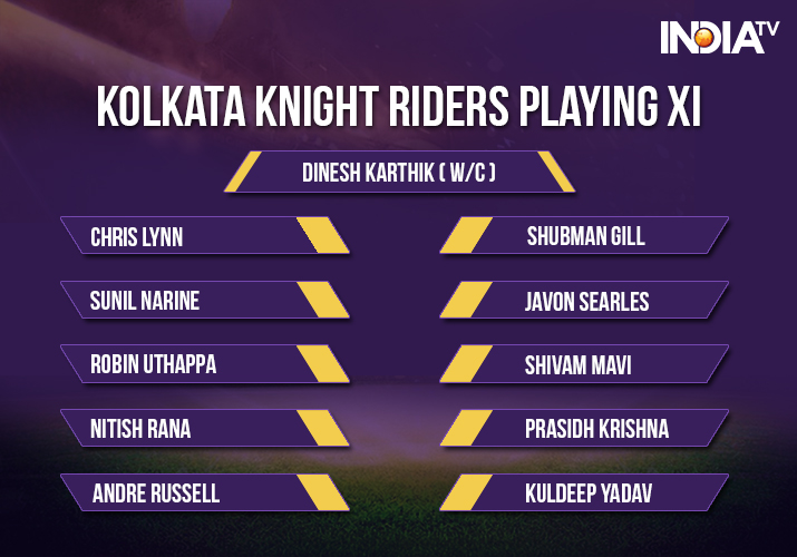India Tv - Kolkata Knight Riders Playing XI against Rajasthan Royals at Eden Gardens