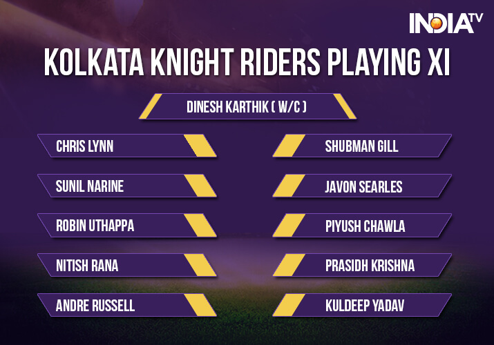 India Tv - Kolkata Knight Riders playing xi against Rajasthan Royals in IPL 2018 Eliminator