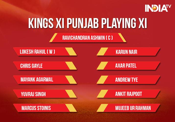 India Tv - Kings XI Punjab playing XI against Mumbai Indians in Indore