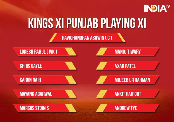 India Tv - Kings XI Punjab Playing XI against Rajasthan Royals in IPL 2018