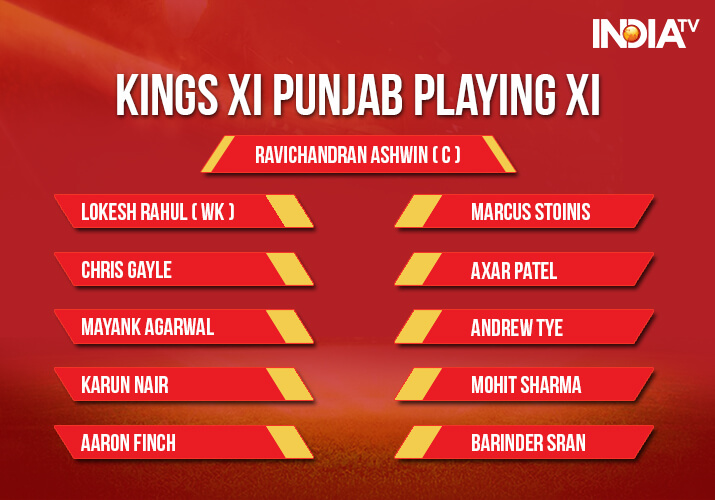 India Tv - Kings XI Punjab Playing XI against Royal Challengers Bangalore in Indore