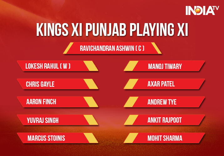 India Tv - Kings XI Punjab Playing XI