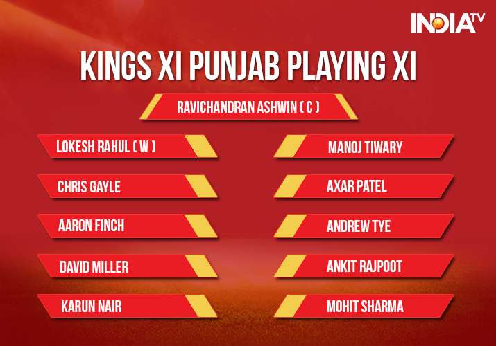 India Tv - Kings XI Punjab Playing XI vs Chennai Super Kings